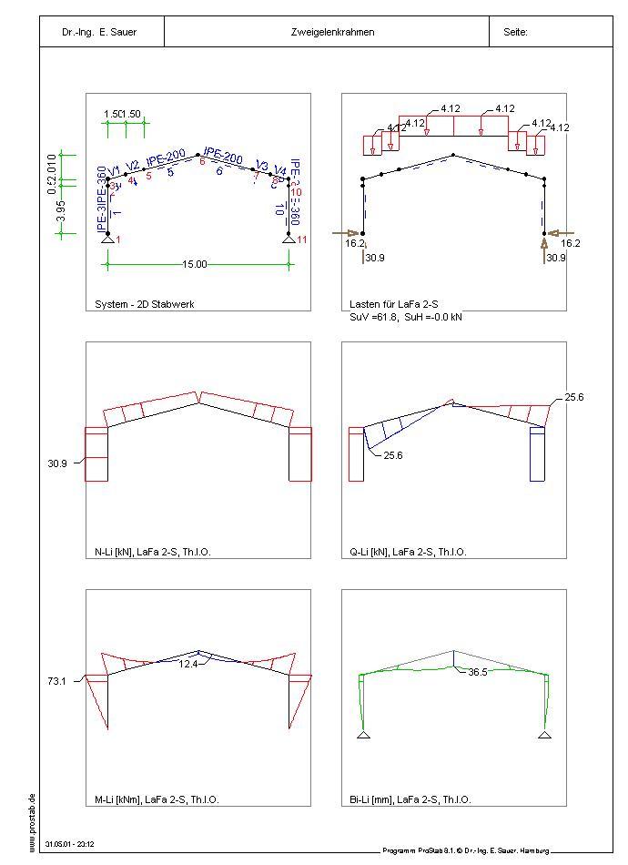 Www seite zur baustatik for Rahmen berechnen statik